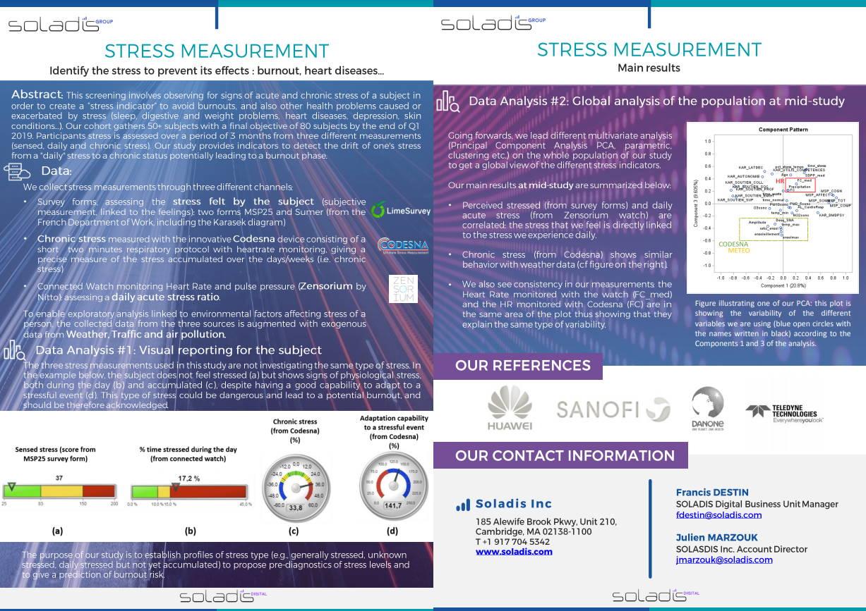 Flyer Stress - Projet Soladis Digital